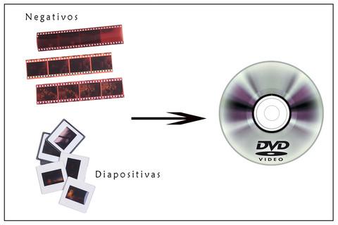 Negativos y diapositivas a DVD